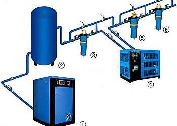 Filtro secador de ar comprimido