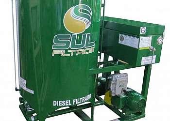 Filtro prensa com retorno automático